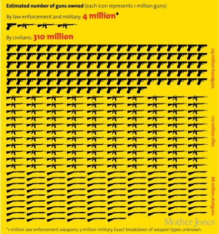guns-owned630